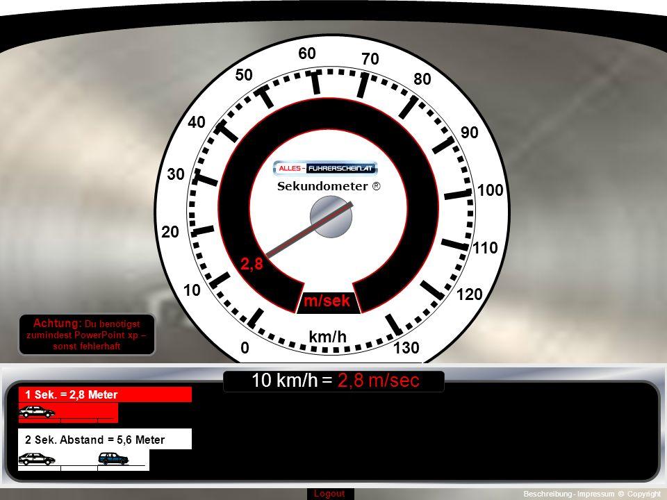 Beschreibung - Impressum © Copyright Logout 0130 10 120 110 100 90 20 30 40 50 60 70 80 km/h 5,6 2 Sek.