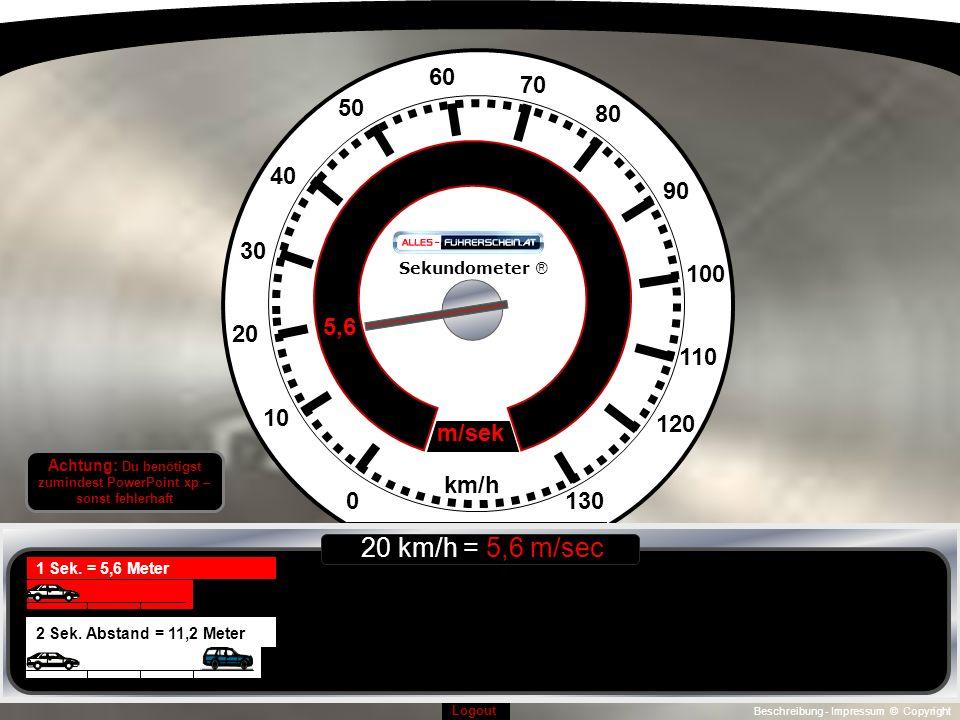 Beschreibung - Impressum © Copyright Logout 0130 10 120 110 100 90 20 30 40 50 60 70 80 km/h 36,1 m/sek Sekundometer ® 1 Sek.