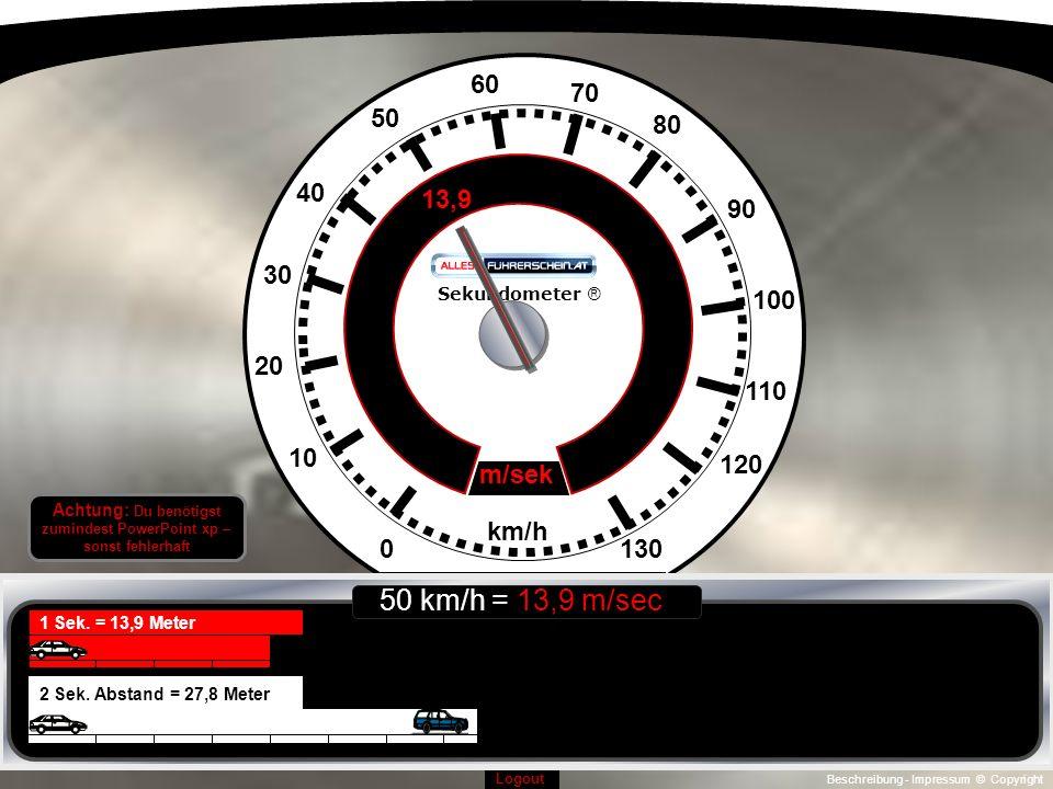 Beschreibung - Impressum © Copyright Logout 0130 10 120 110 100 90 20 30 40 50 60 70 80 km/h 13,9 m/sek Sekundometer ® 1 Sek.