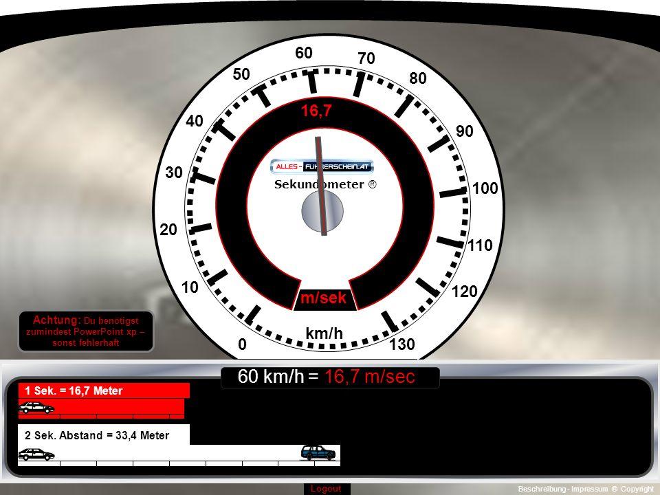 Beschreibung - Impressum © Copyright Logout 0130 10 120 110 100 90 20 30 40 50 60 70 80 km/h 16,7 m/sek Sekundometer ® 2 Sek.