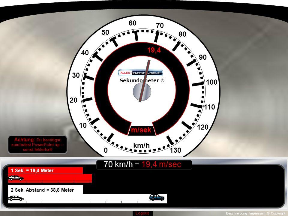 Beschreibung - Impressum © Copyright Logout 0130 10 120 110 100 90 20 30 40 50 60 70 80 km/h 19,4 m/sek Sekundometer ® 1 Sek.