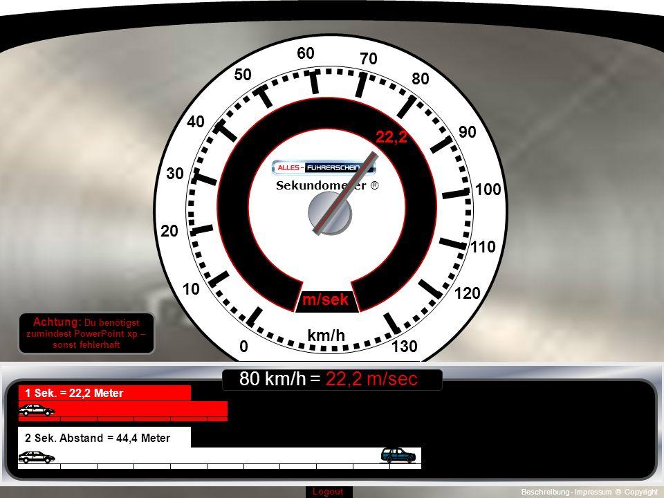 Beschreibung - Impressum © Copyright Logout 0130 10 120 110 100 90 20 30 40 50 60 70 80 km/h 22,2 m/sek Sekundometer ® 1 Sek.