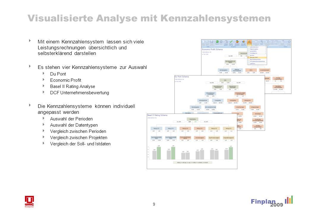 9 Finplan 2009 Visualisierte Analyse mit Kennzahlensystemen Mit einem Kennzahlensystem lassen sich viele Leistungsrechnungen übersichtlich und selbste