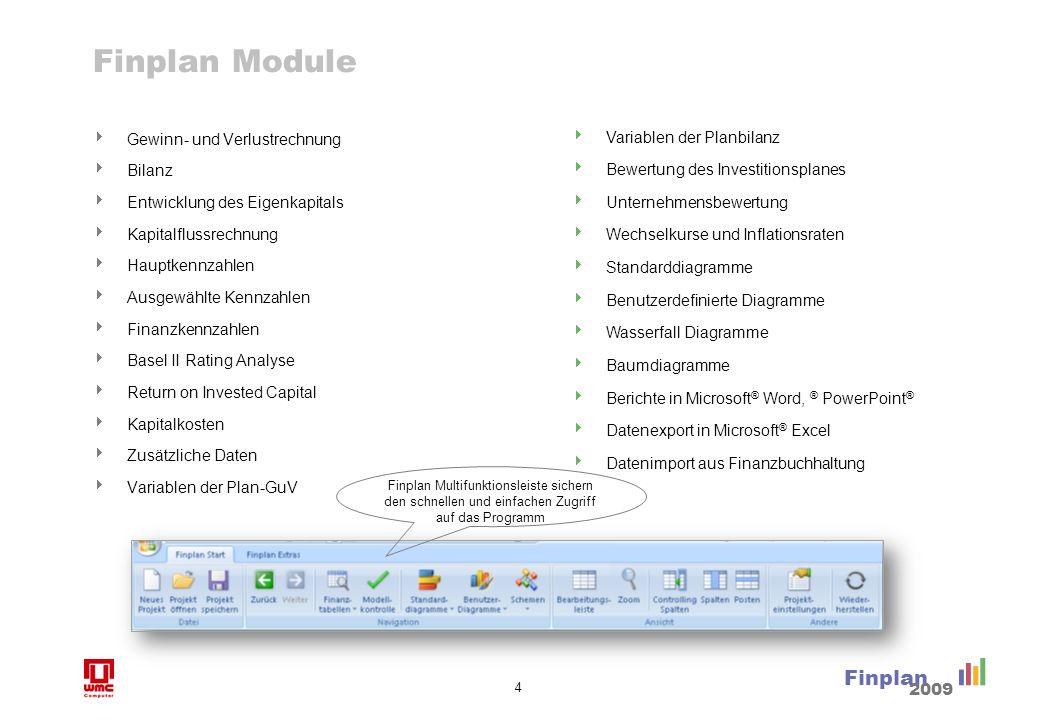 4 Finplan 2009 Finplan Module Gewinn- und Verlustrechnung Bilanz Entwicklung des Eigenkapitals Kapitalflussrechnung Hauptkennzahlen Ausgewählte Kennza