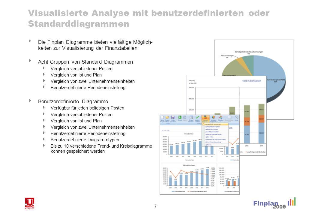 7 Finplan 2009 Visualisierte Analyse mit benutzerdefinierten oder Standarddiagrammen Die Finplan Diagramme bieten vielfältige Möglich- keiten zur Visu