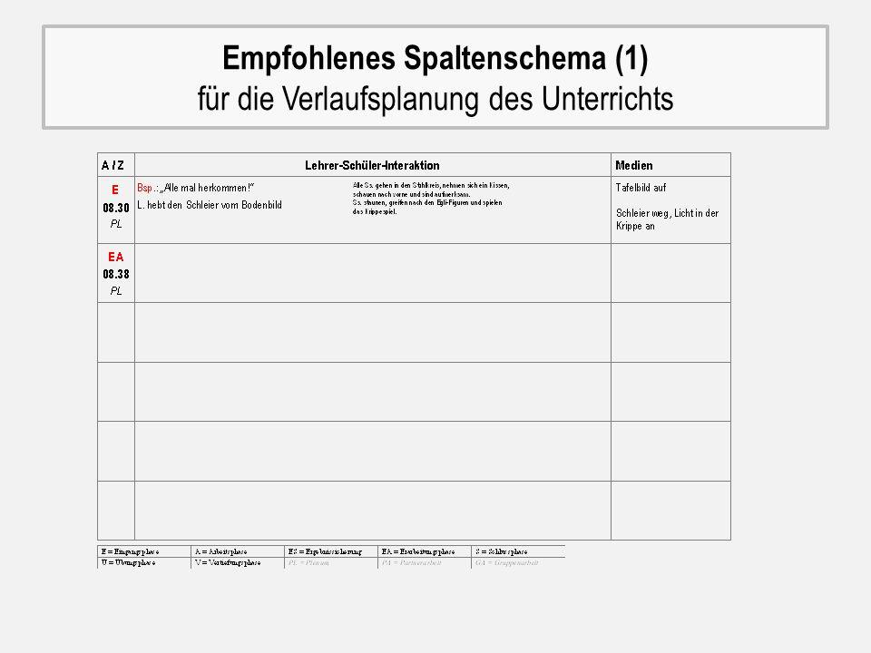 Empfohlenes Spaltenschema (1) für die Verlaufsplanung des Unterrichts