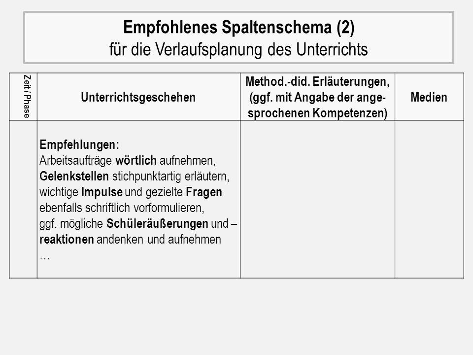 Empfohlenes Spaltenschema (2) für die Verlaufsplanung des Unterrichts Zeit / Phase Unterrichtsgeschehen Method.-did. Erläuterungen, (ggf. mit Angabe d