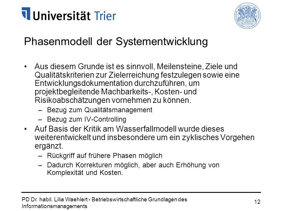 PD Dr. habil. Lilia Waehlert - Betriebswirtschaftliche Grundlagen des Informationsmanagements 12 Aus diesem Grunde ist es sinnvoll, Meilensteine, Ziel