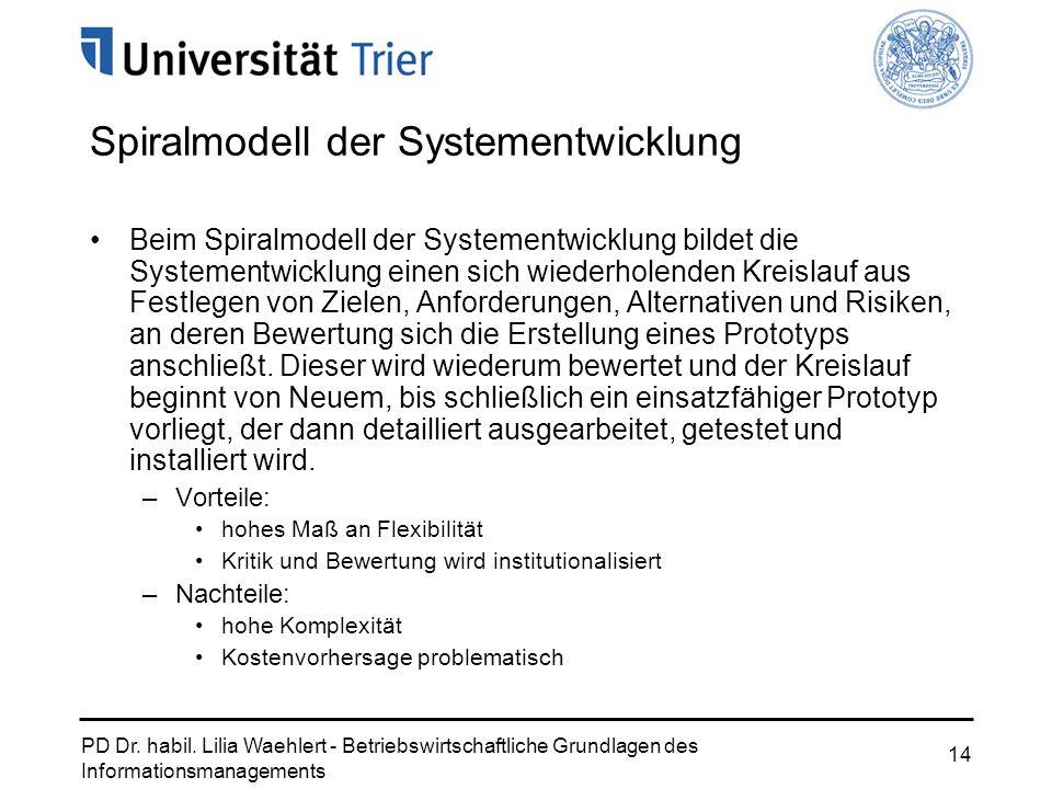 PD Dr. habil. Lilia Waehlert - Betriebswirtschaftliche Grundlagen des Informationsmanagements 14 Spiralmodell der Systementwicklung Beim Spiralmodell