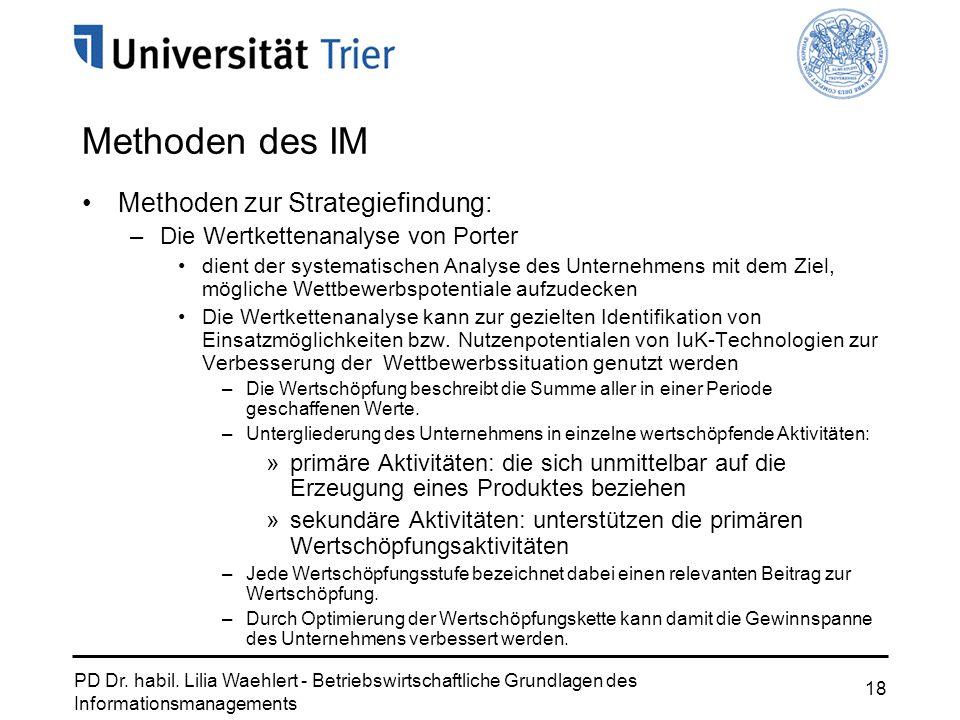 PD Dr. habil. Lilia Waehlert - Betriebswirtschaftliche Grundlagen des Informationsmanagements 18 Methoden des IM Methoden zur Strategiefindung: –Die W