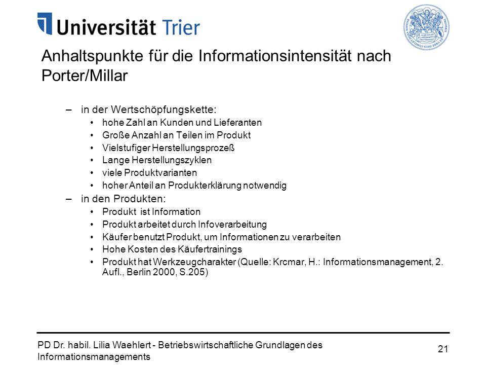 PD Dr. habil. Lilia Waehlert - Betriebswirtschaftliche Grundlagen des Informationsmanagements 21 Anhaltspunkte für die Informationsintensität nach Por