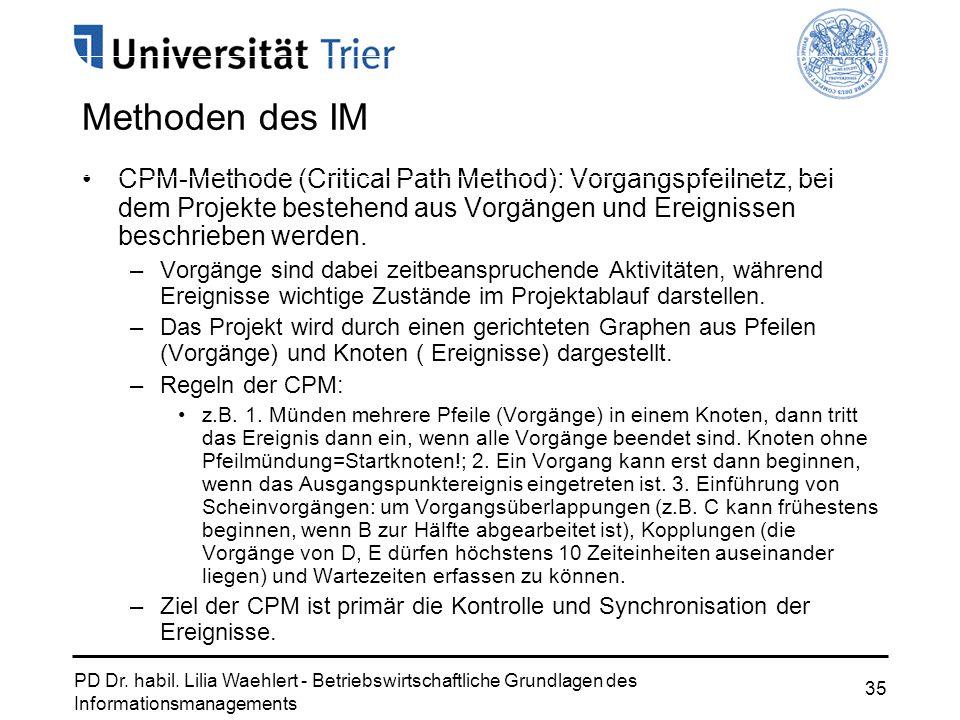 PD Dr. habil. Lilia Waehlert - Betriebswirtschaftliche Grundlagen des Informationsmanagements 35 CPM-Methode (Critical Path Method): Vorgangspfeilnetz
