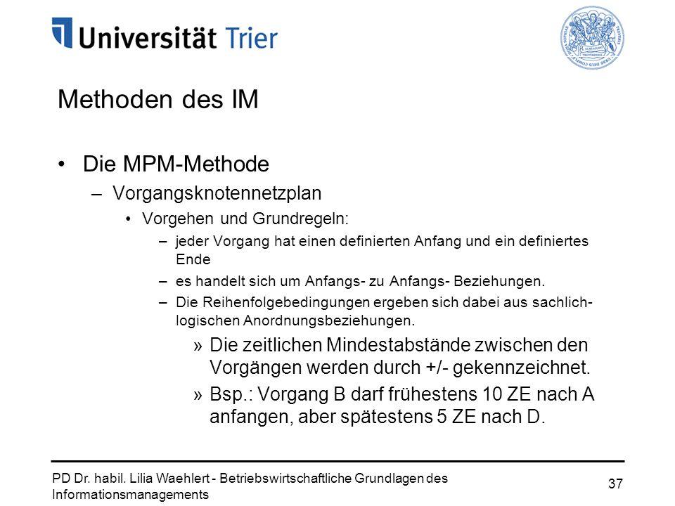 PD Dr. habil. Lilia Waehlert - Betriebswirtschaftliche Grundlagen des Informationsmanagements 37 Die MPM-Methode –Vorgangsknotennetzplan Vorgehen und