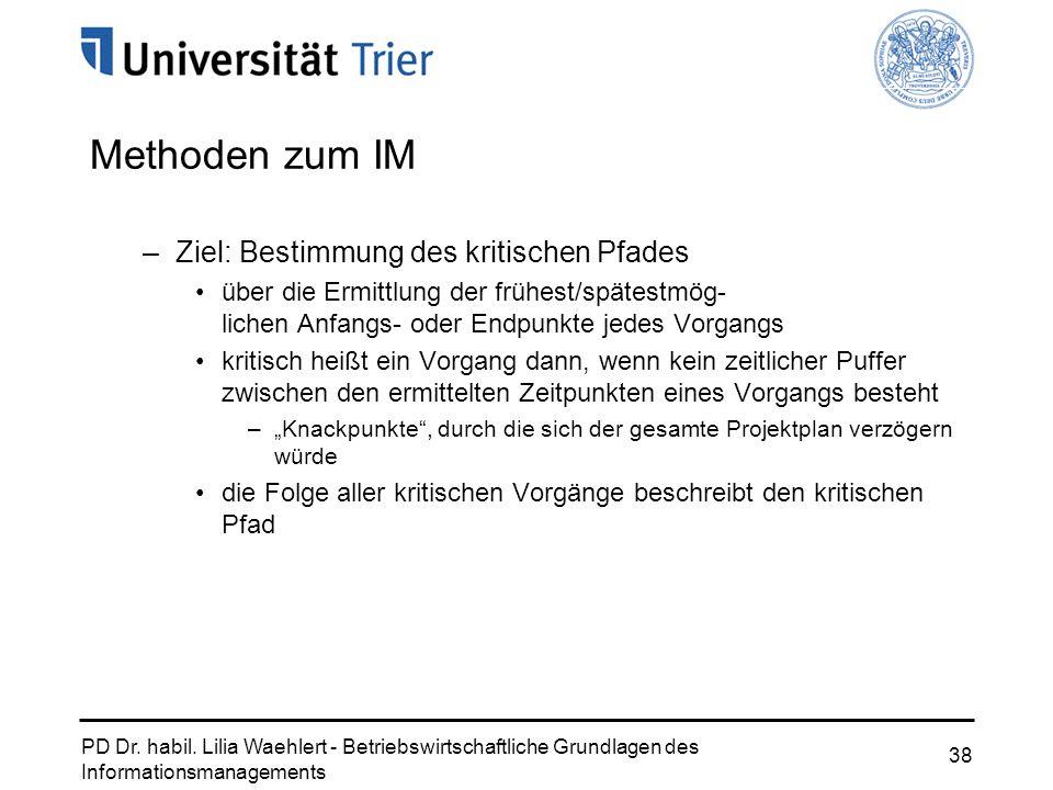PD Dr. habil. Lilia Waehlert - Betriebswirtschaftliche Grundlagen des Informationsmanagements 38 –Ziel: Bestimmung des kritischen Pfades über die Ermi