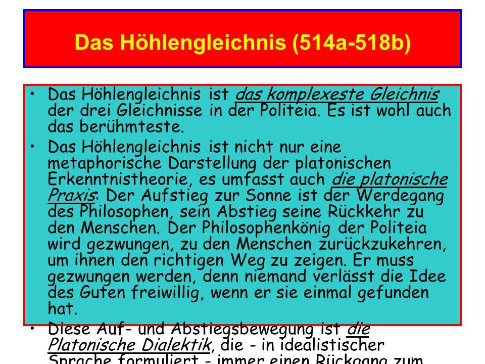 Das Höhlengleichnis (514a-518b) Das Höhlengleichnis ist das komplexeste Gleichnis der drei Gleichnisse in der Politeia. Es ist wohl auch das berühmtes