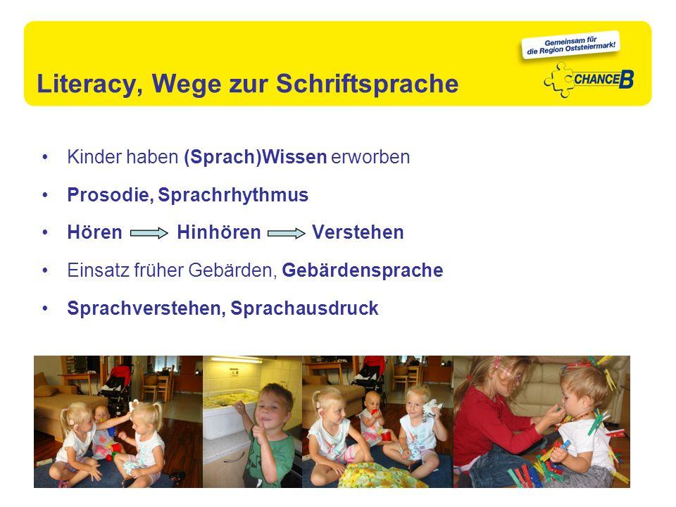 Literacy, Wege zur Schriftsprache Kinder haben (Sprach)Wissen erworben Prosodie, Sprachrhythmus Hören Hinhören Verstehen Einsatz früher Gebärden, Gebä