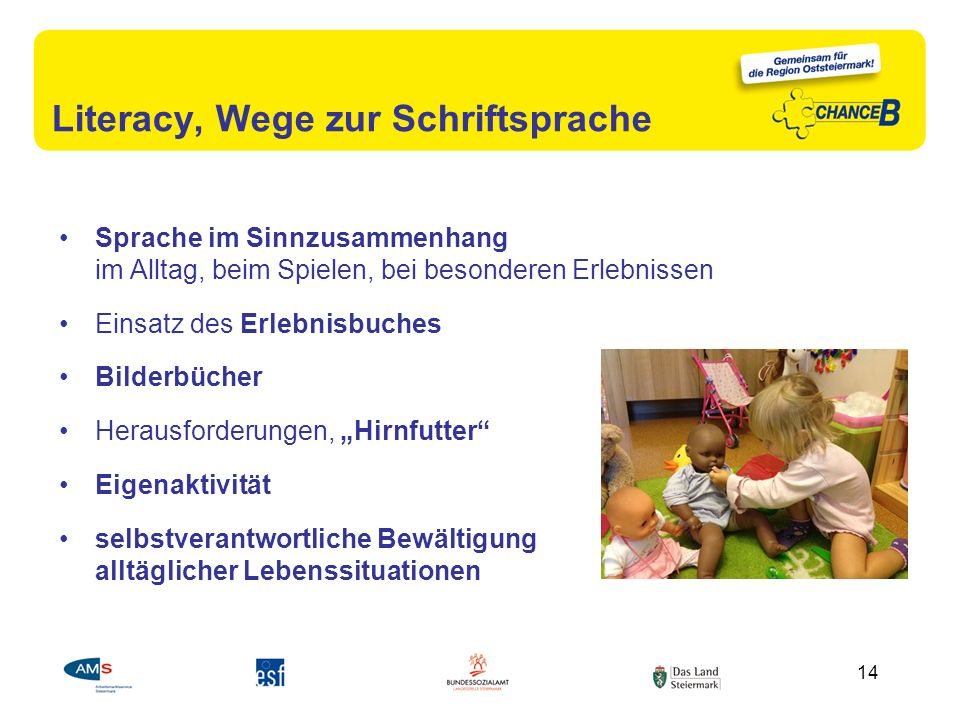 Literacy, Wege zur Schriftsprache Sprache im Sinnzusammenhang im Alltag, beim Spielen, bei besonderen Erlebnissen Einsatz des Erlebnisbuches Bilderbüc