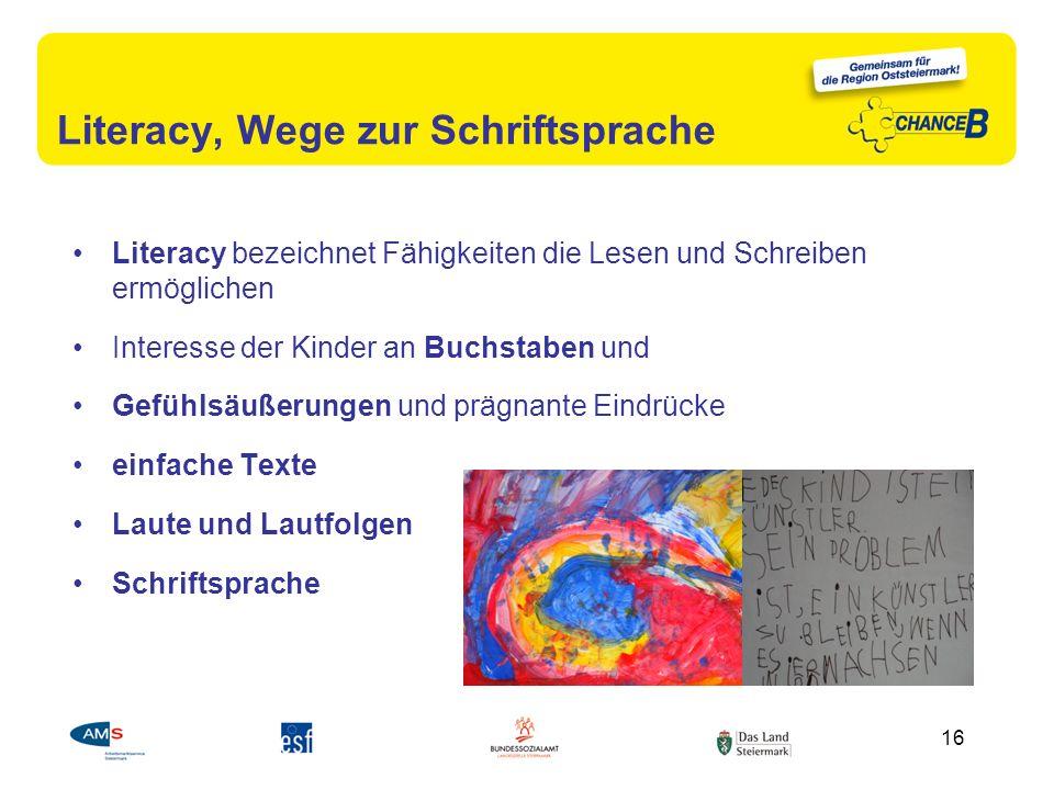 Literacy, Wege zur Schriftsprache Literacy bezeichnet Fähigkeiten die Lesen und Schreiben ermöglichen Interesse der Kinder an Buchstaben und Gefühlsäu