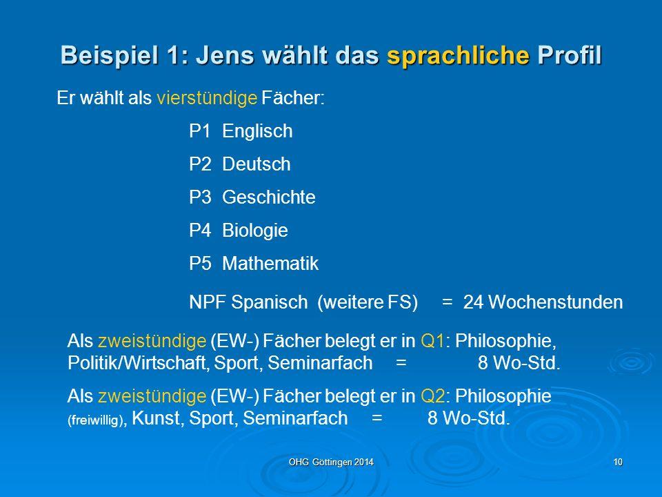 OHG Göttingen 20149 Mindest- Belegungsverpflichtungen für vier Schulhalbjahre (in Q1 und Q2) Deutsch4-stündig Mathematik4-stündig eine Fremdsprache4-stündig eine Naturwissenschaft4-stündig ein Fach aus Aufgabenfeld B4-stündig je nach Schwerpunkt weitere NW o.