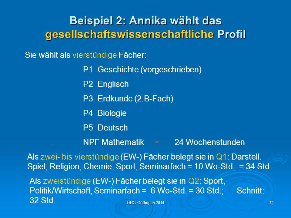 OHG Göttingen 201410 Beispiel 1: Jens wählt das sprachliche Profil Er wählt als vierstündige Fächer: P1 Englisch P2 Deutsch P3 Geschichte P4 Biologie P5 Mathematik NPF Spanisch (weitere FS) = 24 Wochenstunden Als zweistündige (EW-) Fächer belegt er in Q1: Philosophie, Politik/Wirtschaft, Sport, Seminarfach = 8 Wo-Std.