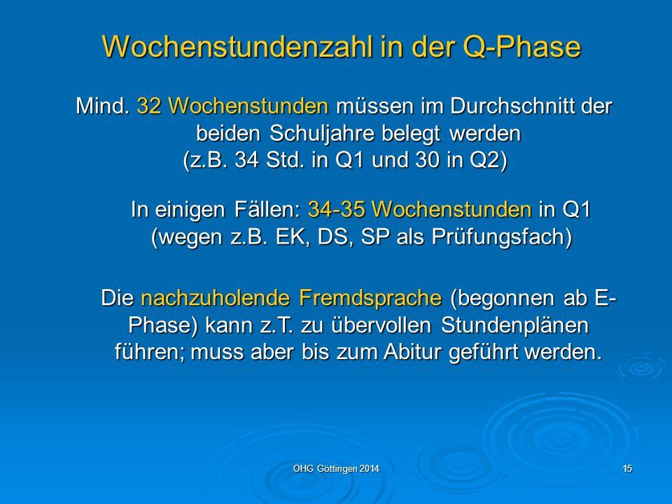 OHG Göttingen 201414 Naturwissenschaftlicher Schwerpunkt Zwei Naturwissenschaften (davon mindestens eine als Schwerpunktfach) müssen durchgängig belegt und eingebracht werden.