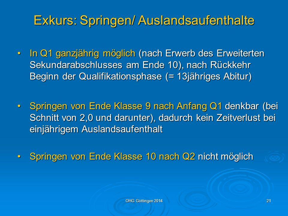 OHG Göttingen 201420 Alternativen nach Klasse 10.