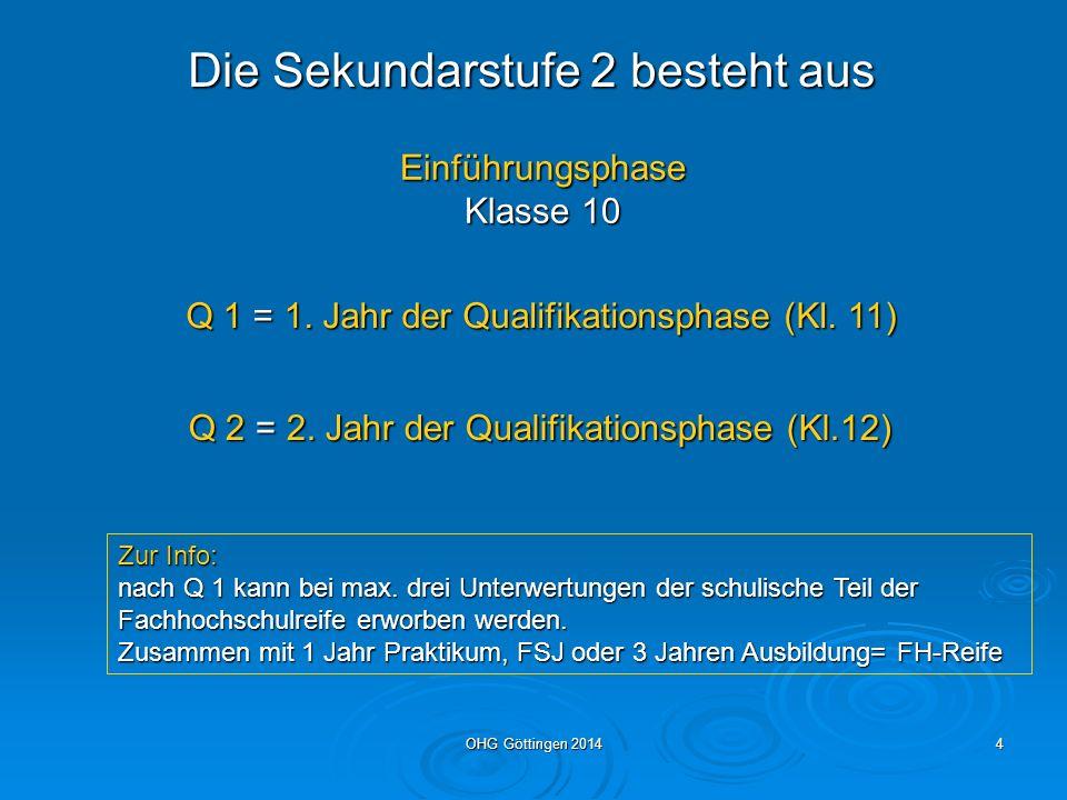 OHG Göttingen 20143 Seit Sommer 2007 statt LK (5 Std) und GK (3 Std) EA- Kurse + GA-Kurse (je 4 Std) + EW-Kurse (2 Std)