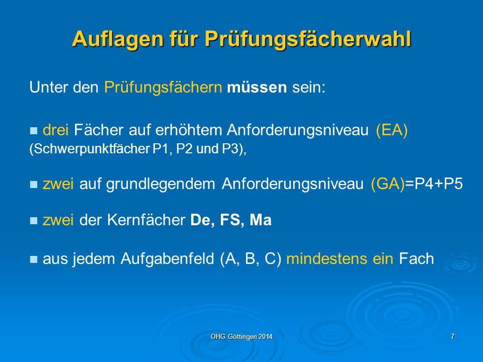 OHG Göttingen 20146 Die Profiloberstufe Q1 / Q2 Allgemeine Bemerkungen und Informationen über die Kurswahl 5 vierstündige Prüfungsfächer - statt früher 4 5 vierstündige Prüfungsfächer - statt früher 4 mindestens 1 weiteres vierstündiges Fach mindestens 1 weiteres vierstündiges Fach (=Nicht-Prüfungsfach, NPF) Kursergebnisse in P1, P2, P3 (d.h.