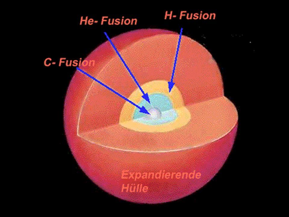 Was wir hier sehen ist ein verzerrtes Abbild einer äquatorialen Akkretionsscheibe, wenn wir sie unter einem Winkel von 80° zur Symmetrieachse betrachten, wir also fast auf die Kante der Scheibe schauen.