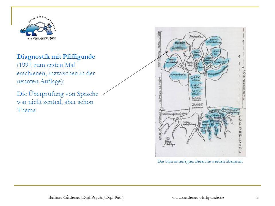 Barbara Cárdenas (Dipl.Psych./Dipl.Päd.) www.cardenas-pfiffigunde.de 13 Pfiffigundes Sprachwelt Erst-, Zweit- und Schriftspracherwerb vorbereiten, beobachten und fördern Die SCREENINGS für Vorschulkinder sowie für 4-jährige Kinder können Sie einsetzen zur Einzelüberprüfung für eine Kleingruppe von 3 Kindern für Mädchen (eigene Vorlagen) für Jungen (eigene Vorlagen).