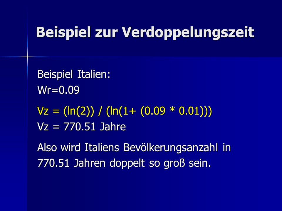 Beispiel zur Verdoppelungszeit Beispiel Italien: Wr=0.09 Vz = (ln(2)) / (ln(1+ (0.09 * 0.01))) Vz = 770.51 Jahre Also wird Italiens Bevölkerungsanzahl