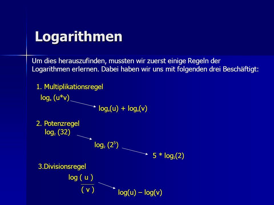 Logarithmen Um dies herauszufinden, mussten wir zuerst einige Regeln der Logarithmen erlernen. Dabei haben wir uns mit folgenden drei Beschäftigt: 1.