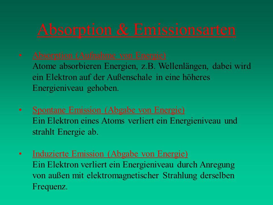 Absorption & Emissionsarten Absorption (Aufnahme von Energie) Atome absorbieren Energien, z.B. Wellenlängen, dabei wird ein Elektron auf der Außenscha
