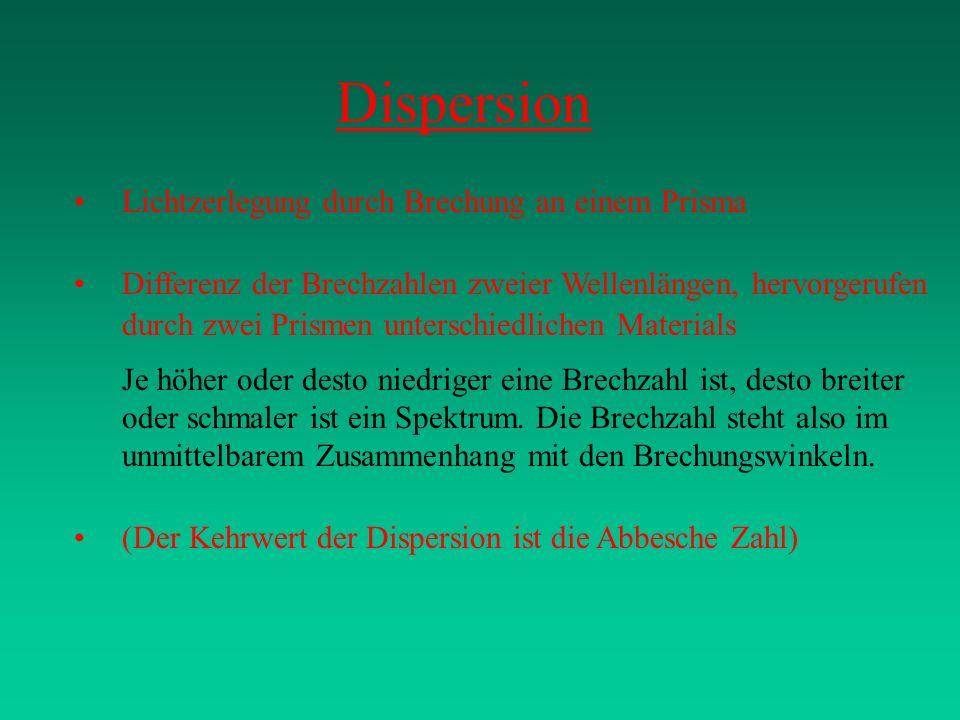 Dispersion Lichtzerlegung durch Brechung an einem Prisma Differenz der Brechzahlen zweier Wellenlängen, hervorgerufen durch zwei Prismen unterschiedli