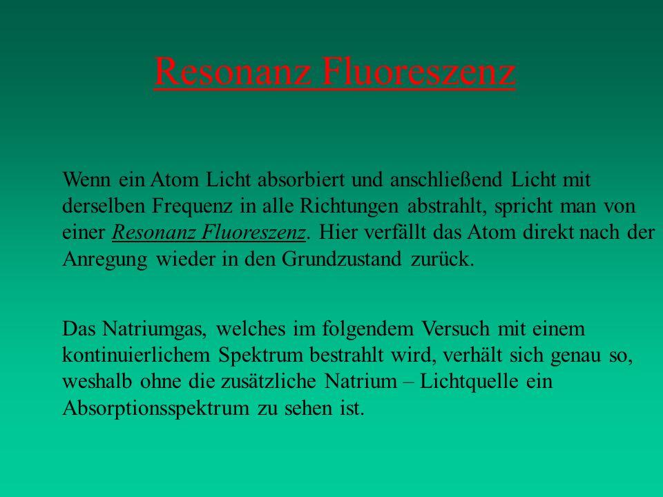 Resonanz Fluoreszenz Wenn ein Atom Licht absorbiert und anschließend Licht mit derselben Frequenz in alle Richtungen abstrahlt, spricht man von einer