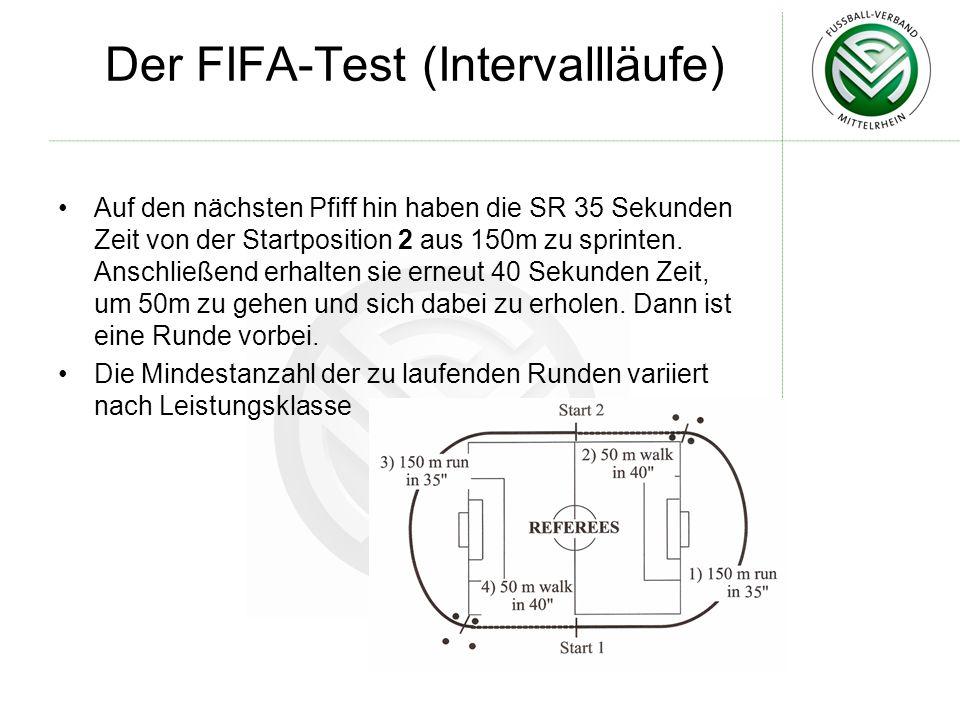 Der FIFA-Test (Intervallläufe) Auf den nächsten Pfiff hin haben die SR 35 Sekunden Zeit von der Startposition 2 aus 150m zu sprinten. Anschließend erh