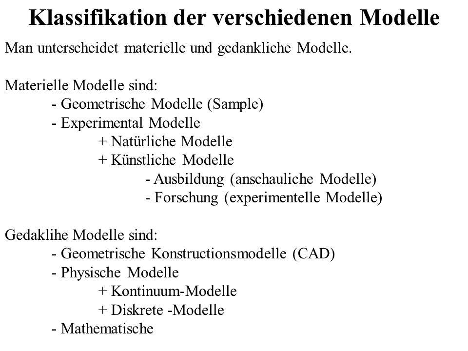 Klassifikation der verschiedenen Modelle Man unterscheidet materielle und gedankliche Modelle. Materielle Modelle sind: - Geometrische Modelle (Sample