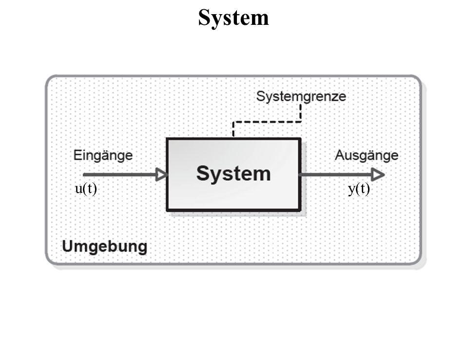 System u(t)y(t)