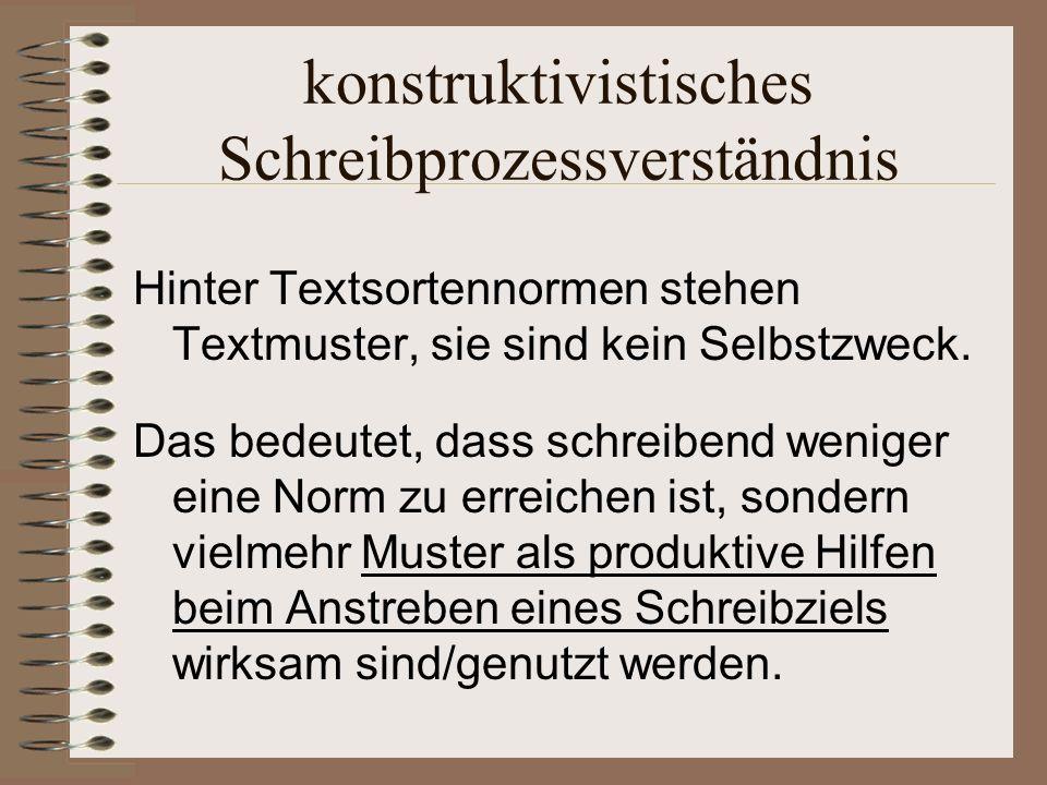 konstruktivistisches Schreibprozessverständnis Hinter Textsortennormen stehen Textmuster, sie sind kein Selbstzweck.