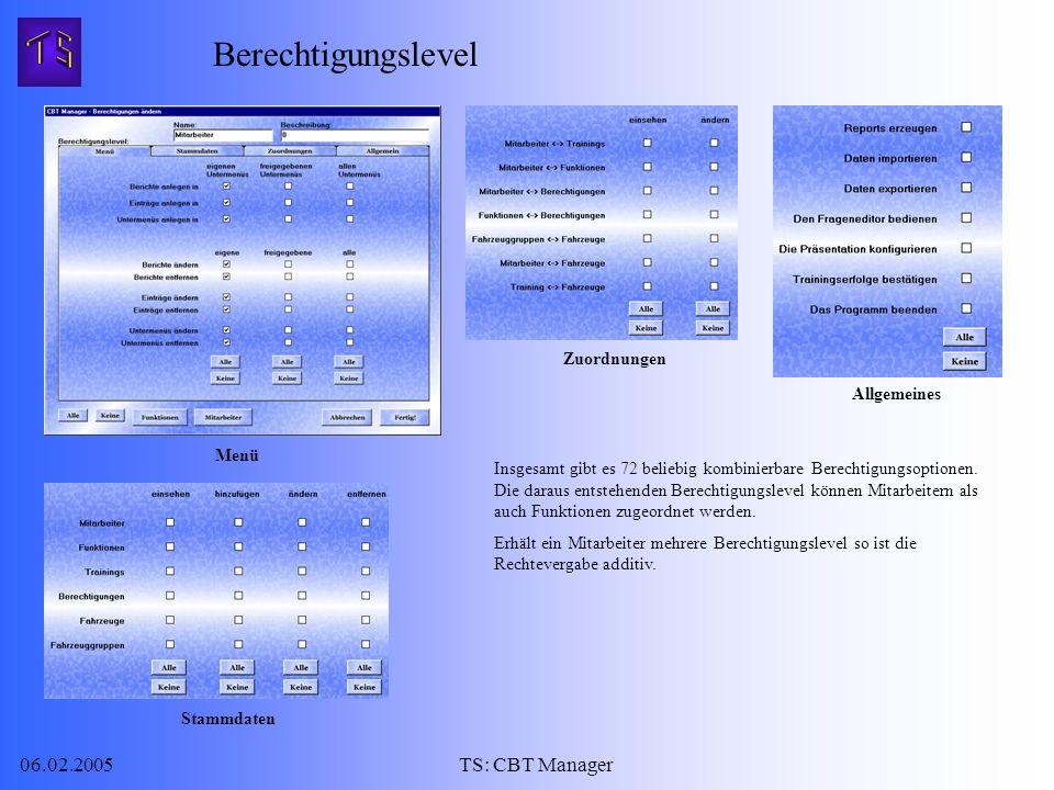 06.02.2005TS: CBT Manager Berechtigungslevel Menü Stammdaten Zuordnungen Allgemeines Insgesamt gibt es 72 beliebig kombinierbare Berechtigungsoptionen.