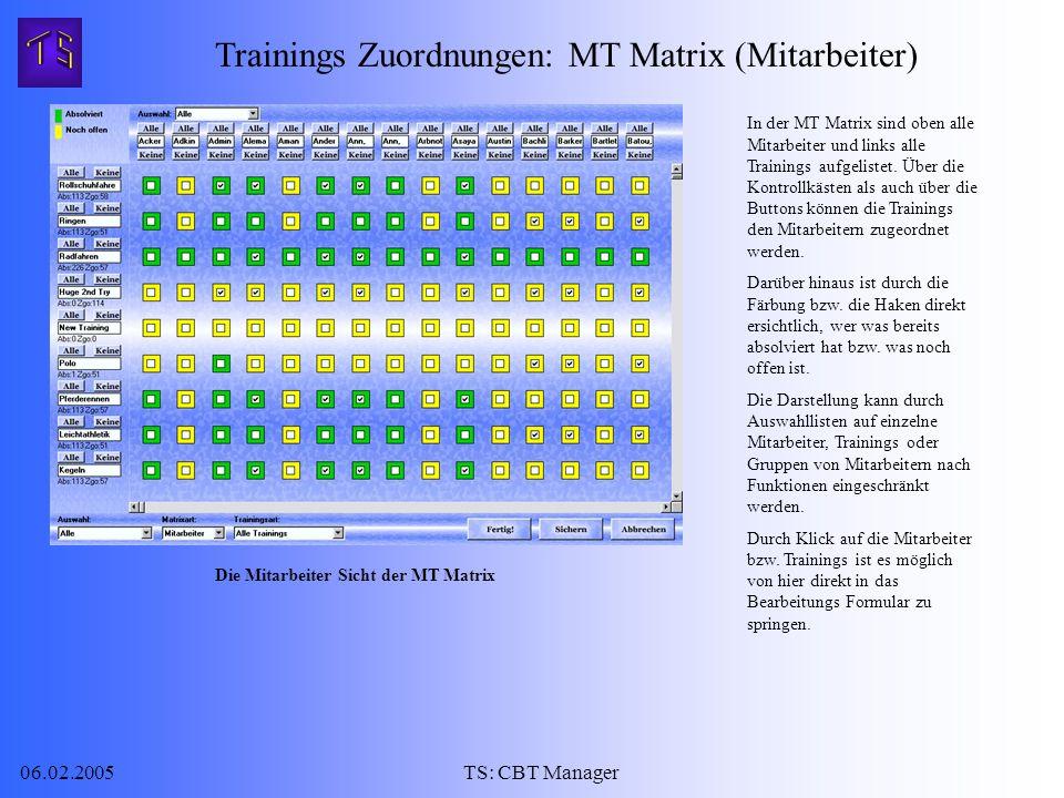 06.02.2005TS: CBT Manager In der MT Matrix sind oben alle Mitarbeiter und links alle Trainings aufgelistet.