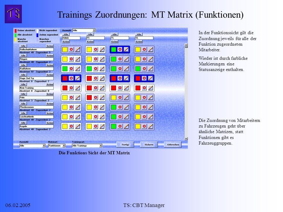 06.02.2005TS: CBT Manager In der Funktionssicht gilt die Zuordnung jeweils für alle der Funktion zugeordneten Mitarbeiter.