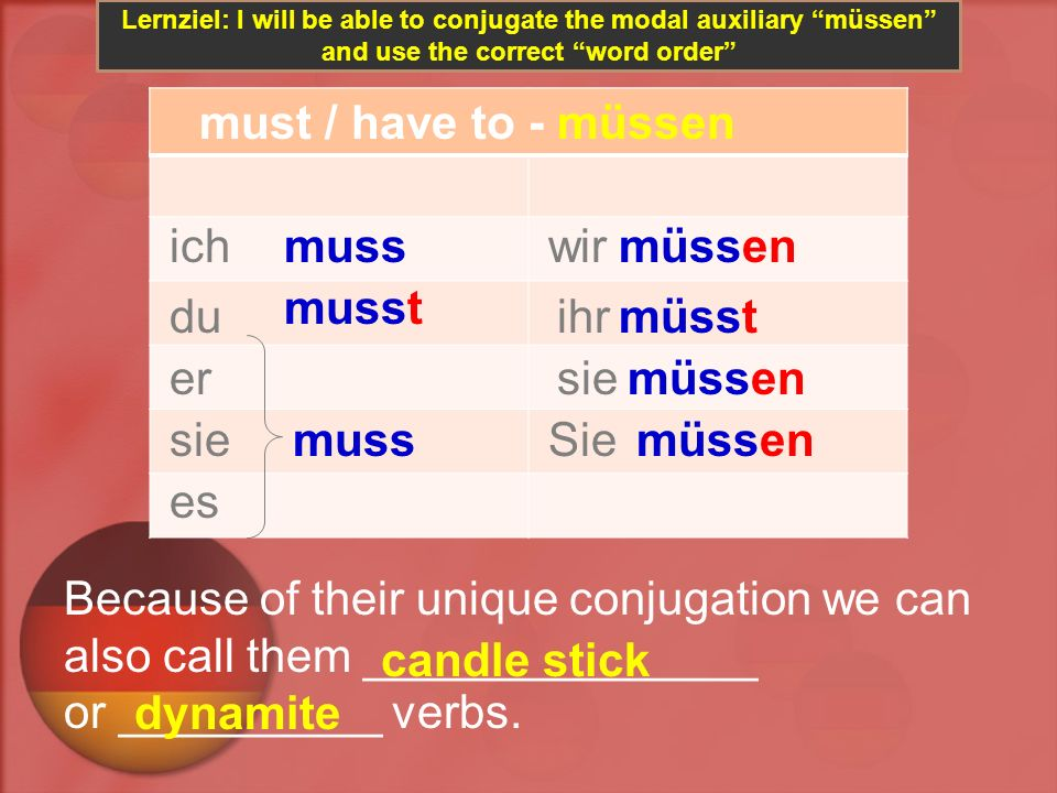 must / have to - du er sie muss wir ihr sie Sie müssen es t en en t en ich Because of their unique conjugation we can also call them _______________ o