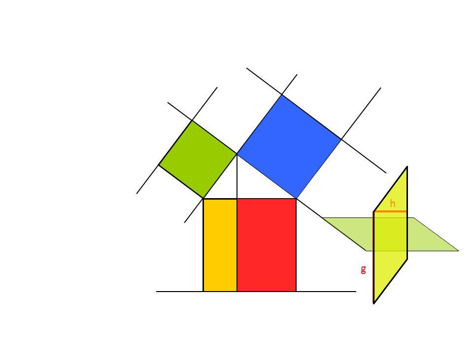 Der Kathetensatz des Euklid In jedem rechtwinkligen Dreieck (mit der Hypotenuse c) gilt: Das Quadrat über einer Kathete ist genau so groß wie das Rechteck, das aus der Hypotenuse und dem zugehörigen Hypotenusenabschnitt gebildet wird.