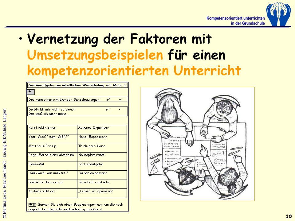 © Martina Loos, Max Leonhardt - Ludwig-Erk-Schule Langen Vernetzung der Faktoren mit Umsetzungsbeispielen für einen kompetenzorientierten Unterricht 10