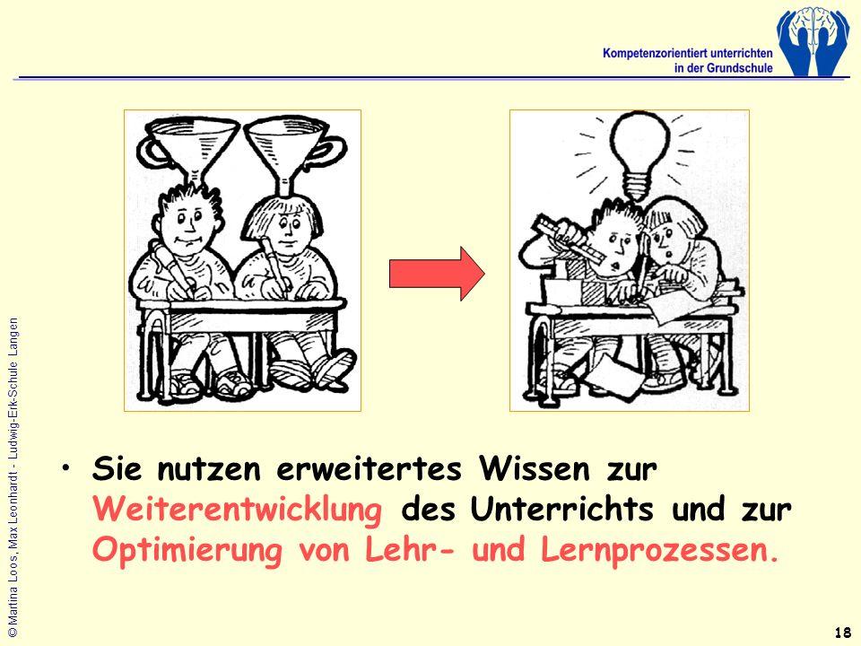 © Martina Loos, Max Leonhardt - Ludwig-Erk-Schule Langen Sie nutzen erweitertes Wissen zur Weiterentwicklung des Unterrichts und zur Optimierung von Lehr- und Lernprozessen.