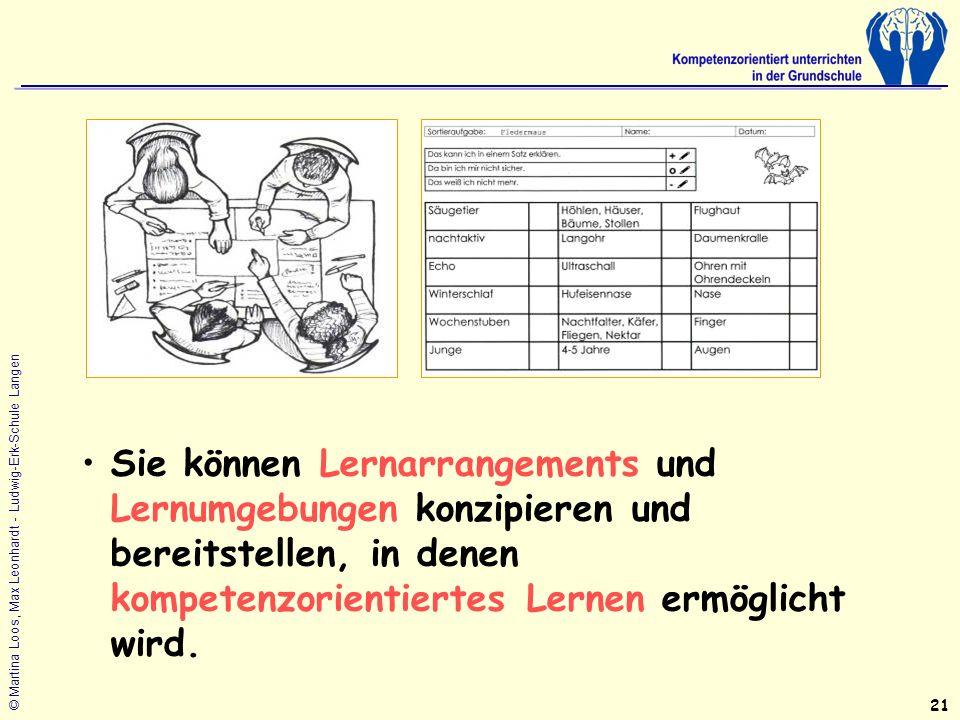 © Martina Loos, Max Leonhardt - Ludwig-Erk-Schule Langen Sie können Lernarrangements und Lernumgebungen konzipieren und bereitstellen, in denen kompetenzorientiertes Lernen ermöglicht wird.