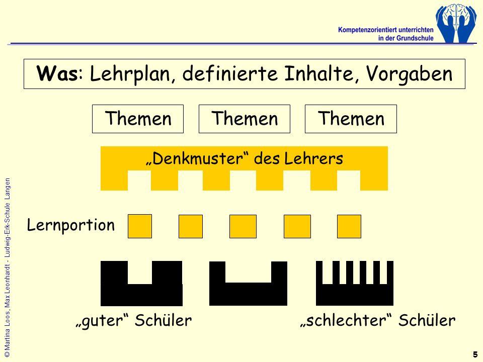 © Martina Loos, Max Leonhardt - Ludwig-Erk-Schule Langen Warum diese Fortbildung? 6