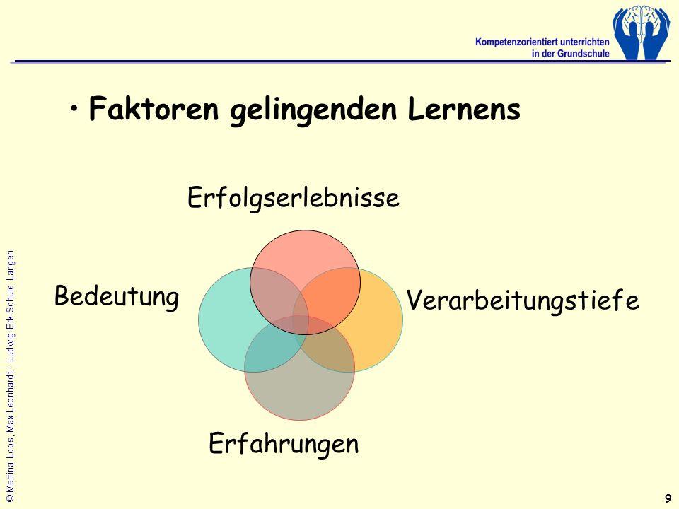 © Martina Loos, Max Leonhardt - Ludwig-Erk-Schule Langen Faktoren gelingenden Lernens Erfolgserlebnisse Erfahrungen Verarbeitungstiefe Bedeutung 9