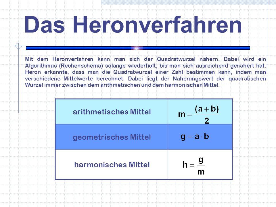 Das Heronverfahren Mit dem Heronverfahren kann man sich der Quadratwurzel nähern.